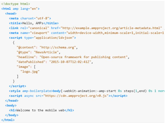 Accelerated mobile pages code