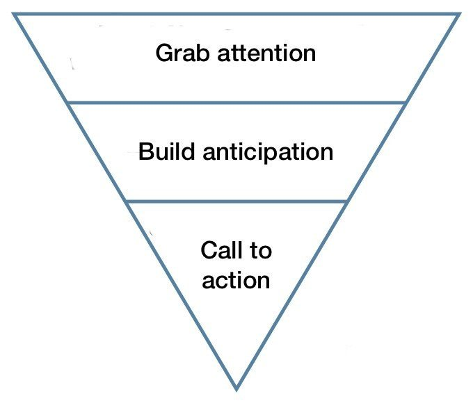 email marketing inverted pyramid