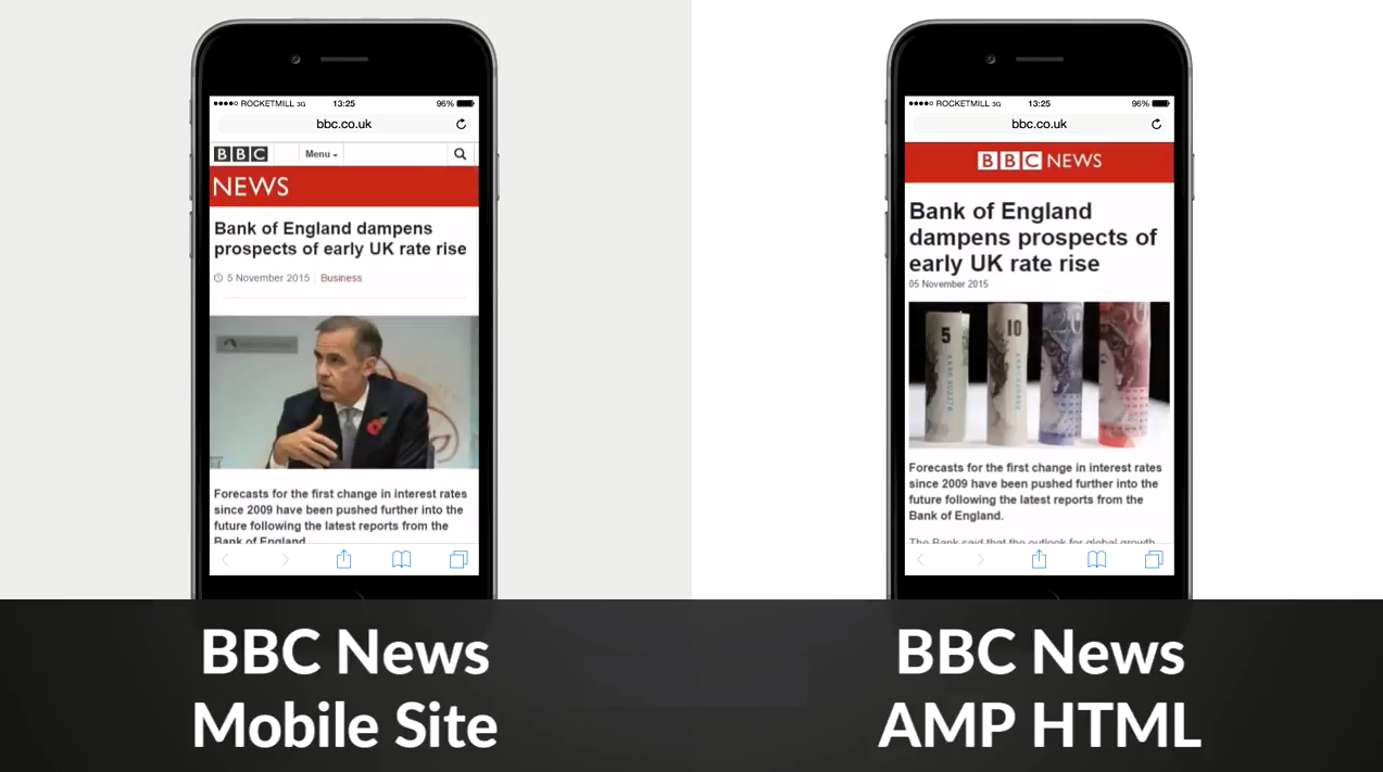 Accelerated mobile pages comperison