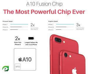 iPhone 7 red Chip