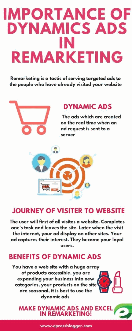 Dynamic Ads Importance in Remarketing